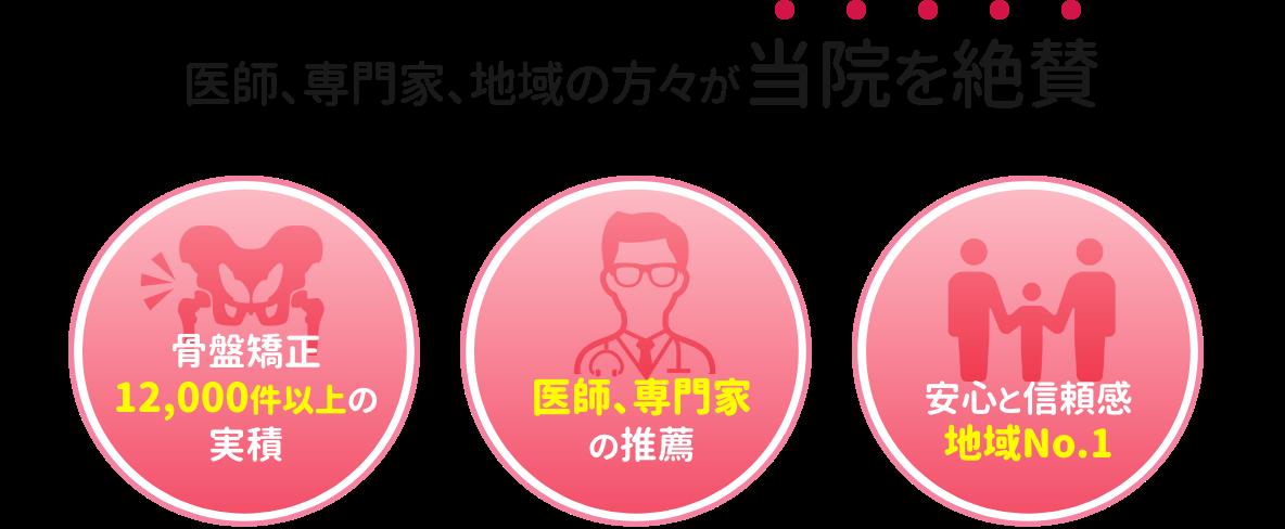 医師、専門家、地域の方々が当院を絶賛 骨盤矯正12000件以上の実積。医師、専門家の推薦。安心と信頼感地域No.1。
